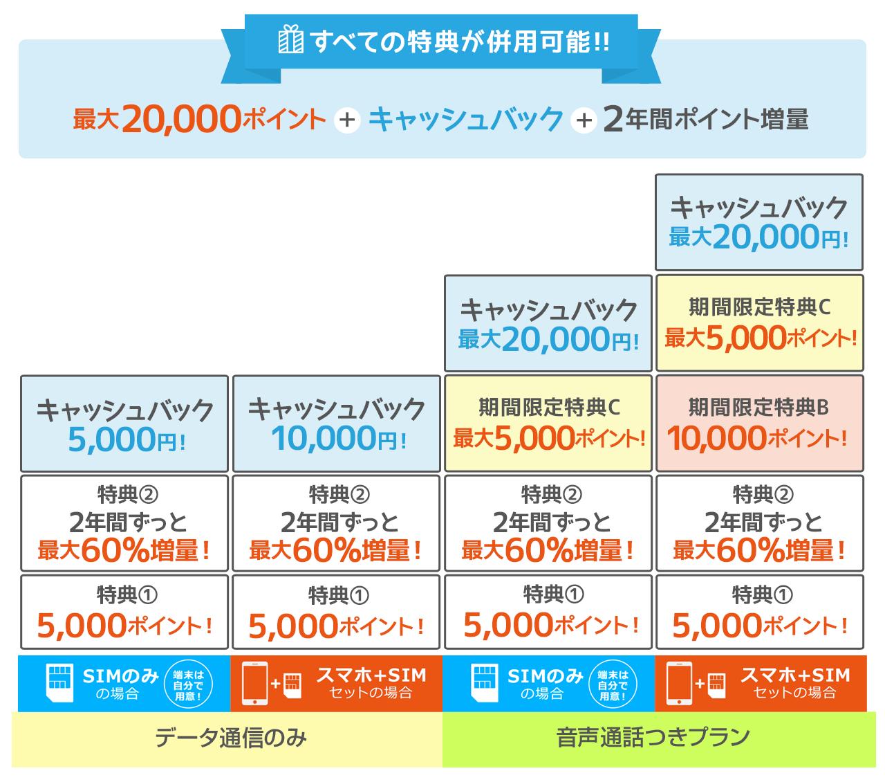 biglobe_graph_01_c_0801