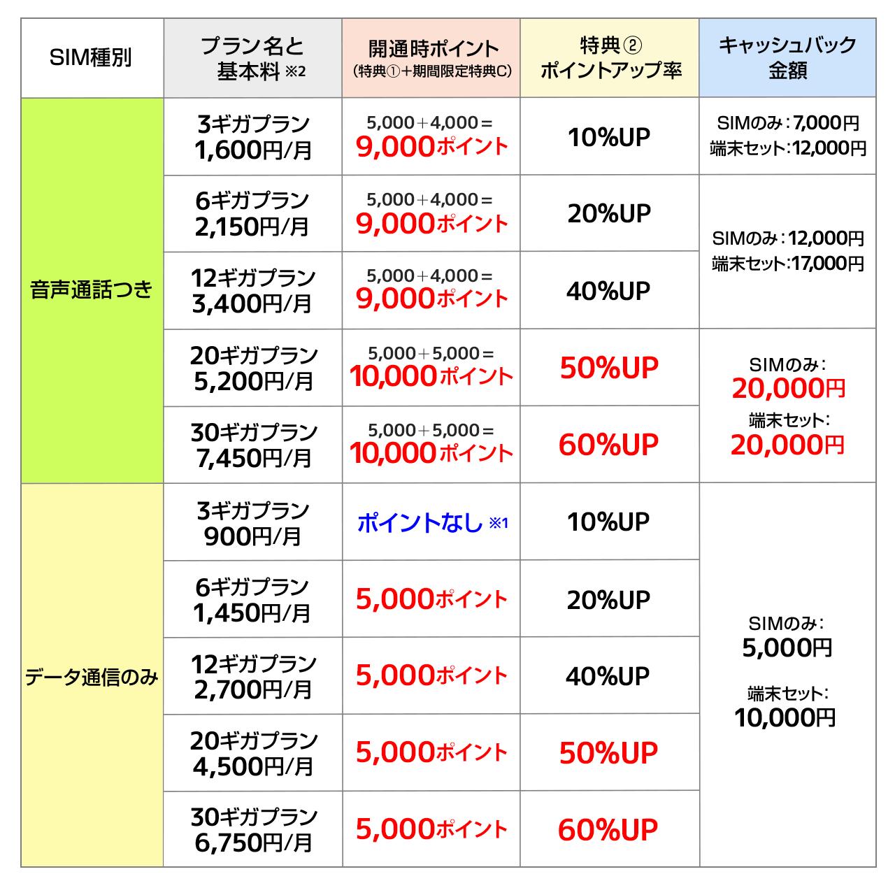 biglobe_graph_02_0801